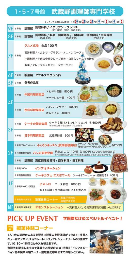 総合学園祭調理マップ
